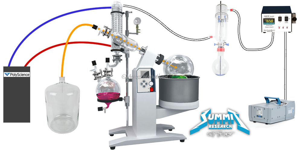 rotary evaporator instructions summit research