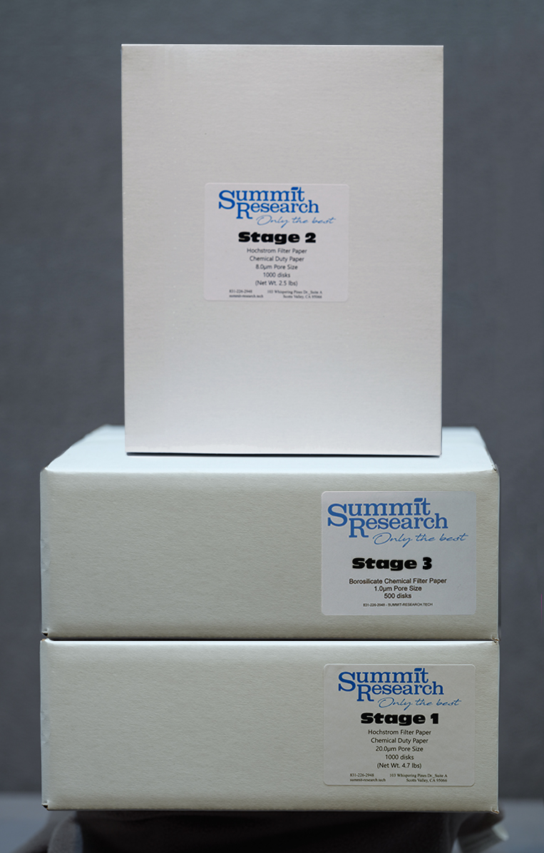High Flow Paper Package
